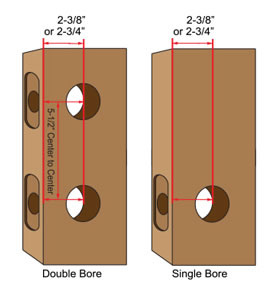 Standard Handle and Deadbolt Preparation