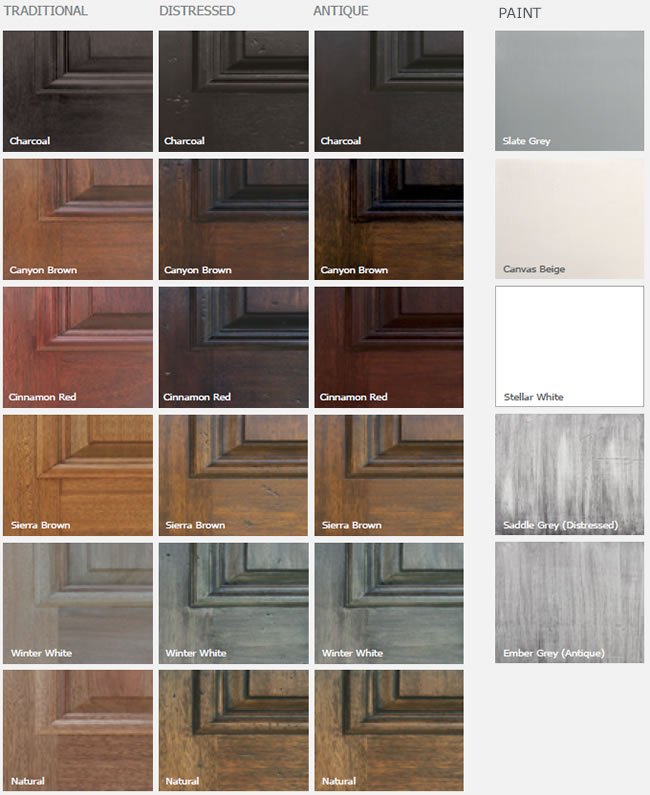 Mahogany Stain Options