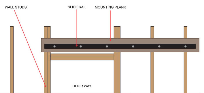 Mounting Wood plank