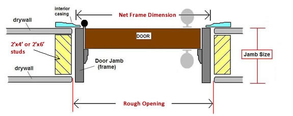 jamb information interior doors