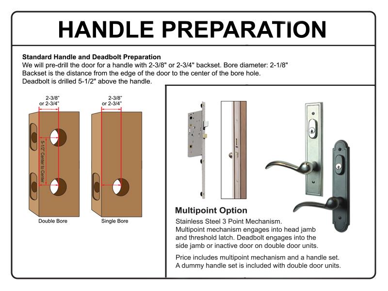 Prep ...  sc 1 st  Doors4Home & GlassCraft DG MAH Savoy 34L 80-1-2 8u0027-0
