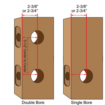 Handle and Deadbolt Preparation
