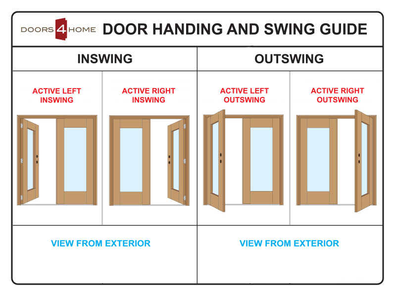 Inswing Or Outswing Exterior Doors Inswing Or Outswing Doors Fine