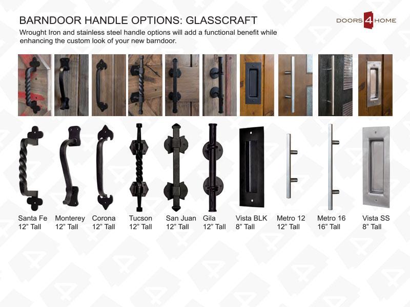 Doors4Home